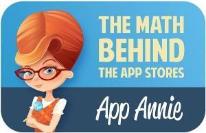 App Annie 12月厂商出海收入排行榜:FunPlus重回榜首,沐瞳科技升幅最大