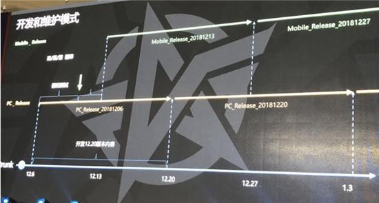 长期留存是美国近4倍,揭秘《荒野行动》为何战略性聚焦日本市场