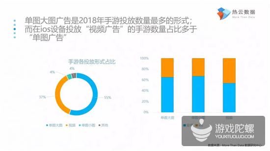 又一家公布买量报告:透露了2018年投放效果最佳的媒体渠道