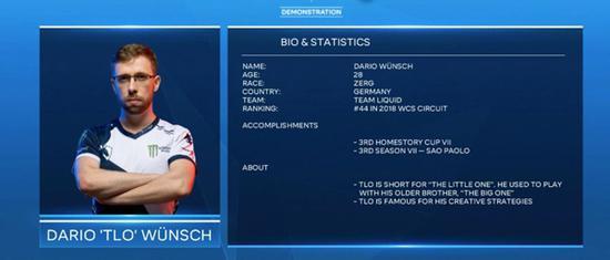 德国职业星际2选手TLO