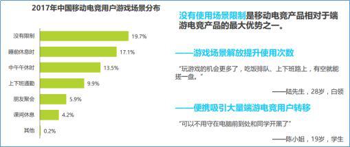 4成流失玩家成观众,75%KOL出自职业联赛,做好电竞给游戏带来什么?