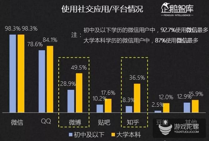 2019-2020中国互联网趋势报告:不足一成的亚文化粉丝年花费超过5000元