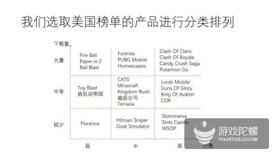 LinkJoy CEO袁立斐:建议中小型团队出海不要碰SLG