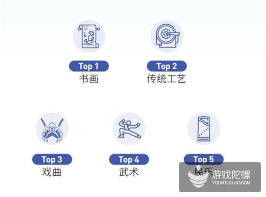 抖音2018年度报告:国内用户月活超5亿,北蓉上广深用户最活跃
