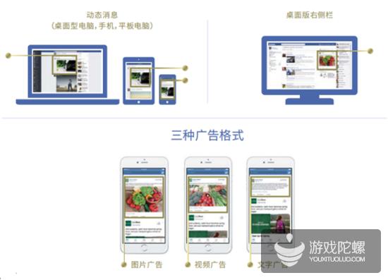 维卓网络正式成为Facebook中国区优质合作伙伴!