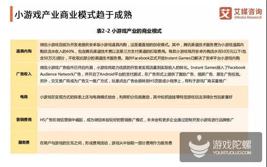 小游戏报告:女性用户为主体,重庆认知度最高,5G后小游戏迎新机会