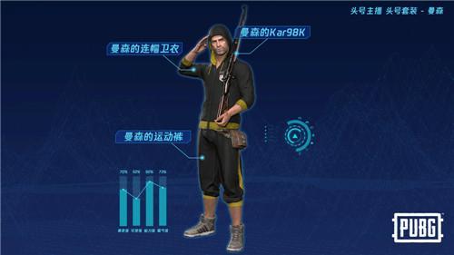 绝地求生中国主播皮肤今日开售 XDD风骚鲶鱼套装即将上架