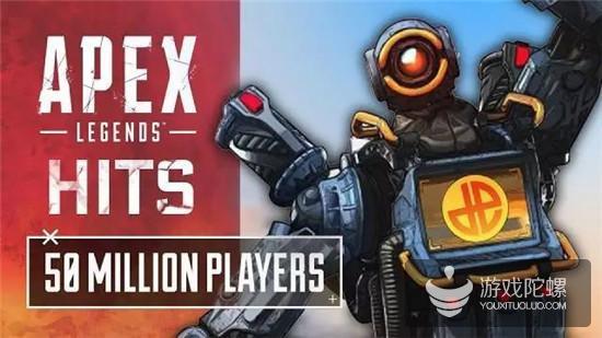 上线一个月玩家破5000万,《Apex英雄》如何做到?