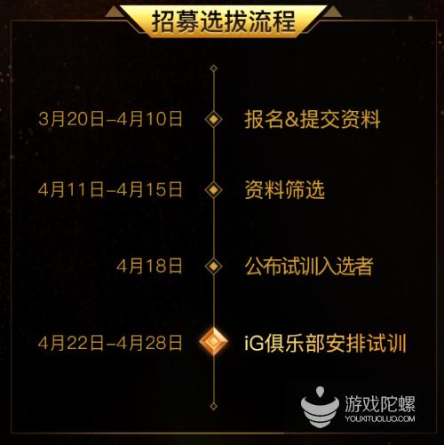 iG在比心App招募青训队员,会出下一个Baolan吗?