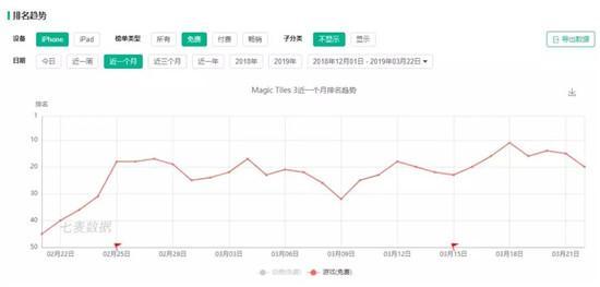 """29款,2.5亿下载,4000万MAU,揭秘越南""""小游戏之王""""的成功法则"""