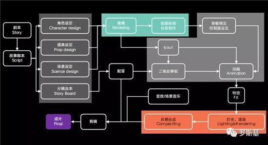 Tap4fun发行VP宋卫华:广告素材是买量的核心竞争力