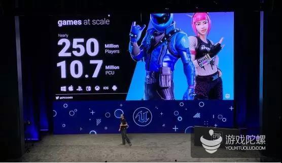 UE4开发者翻倍,发布16+款大作,Epic Games要做怎样的闭环?