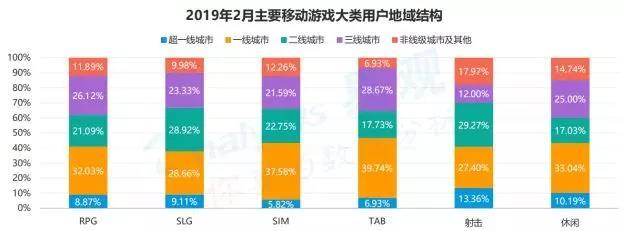 """易观中国手游用户报告:FPS、沙盒已经崛起,市场进入""""存量循环""""阶段"""