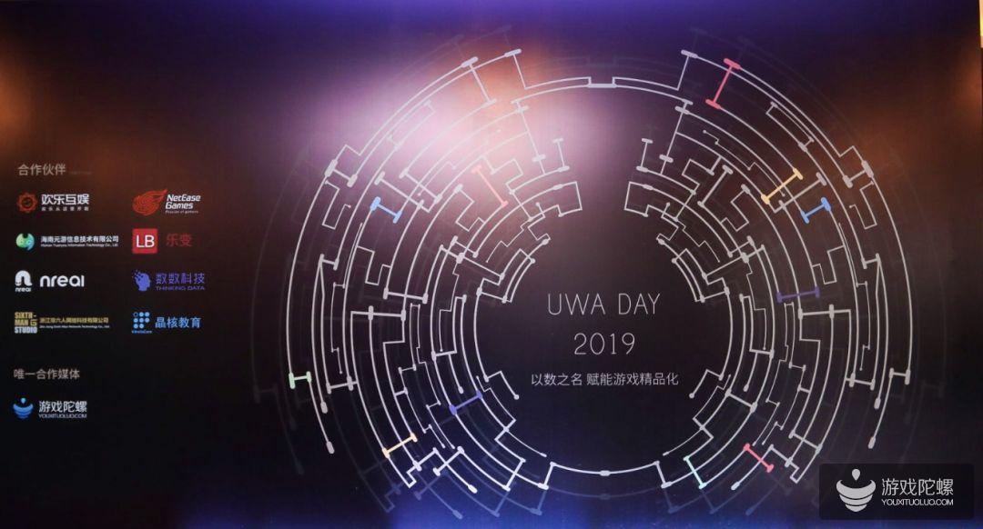 UWA DAY 2019 精彩盘点 | 从优化到保障、从碎片化到体系化