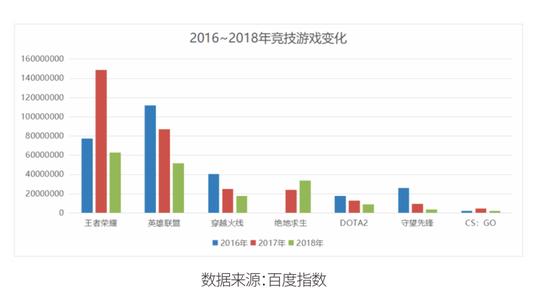 2018游戏研发力量调查:国内游戏市场销售达2144.4亿 用户规模达6.26亿