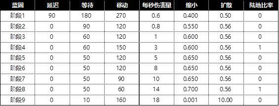 PUBG 2019年下半年中国大陆赛区电竞赛事计划