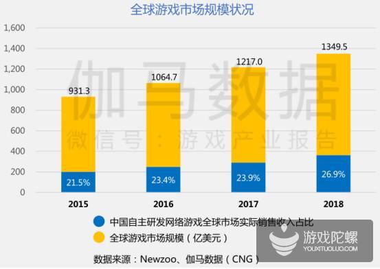 """国产游戏收入创新高:SLG""""百亿阵营""""将多一员,去年16款新游破5亿"""