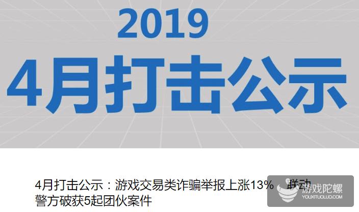腾讯联动警方破网诈 游戏交易类诈骗举报上涨13%
