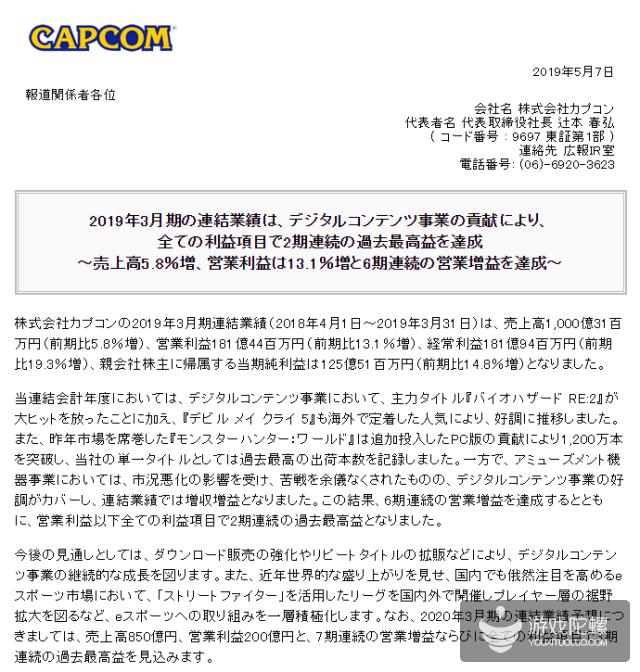 卡普空18年财报:净销售额破1000亿日元 《怪物猎人:世界》出货量超1200万份