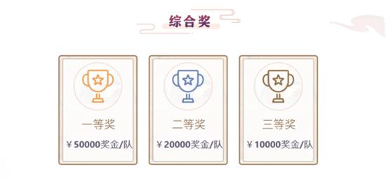 助力游戏梦!2019网易游戏高校MINI-GAME挑战赛报名开启!