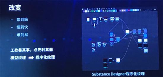 《闪耀暖暖》开发者:从美术设计解答换装游戏的根本究竟是什么