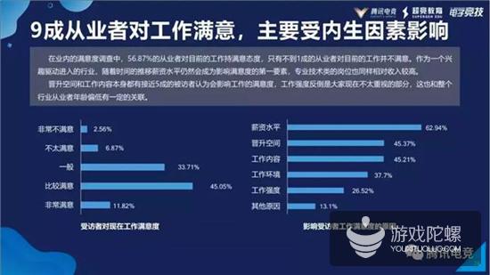 """曾经""""不被认可""""的中国电竞 正迎来最好的时代"""