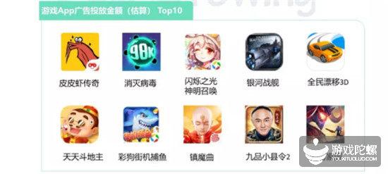 Q2买量报告:魔性挂机休闲游戏《皮皮虾传奇》拿下投放金额TOP1