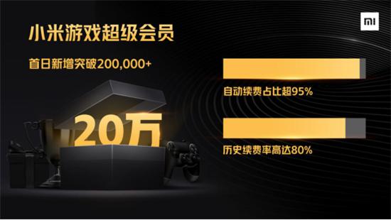 小米游戏中心超级会员首日新增超20万,手游渠道拼运营的时代要来了吗?