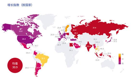 全球手游增长地图:南美势头强劲,亚洲3个国家可重点关注