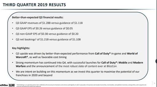 8家海外大厂财报汇总:育碧出现断崖式下滑,《GTA5》销售量突破1亿5000万