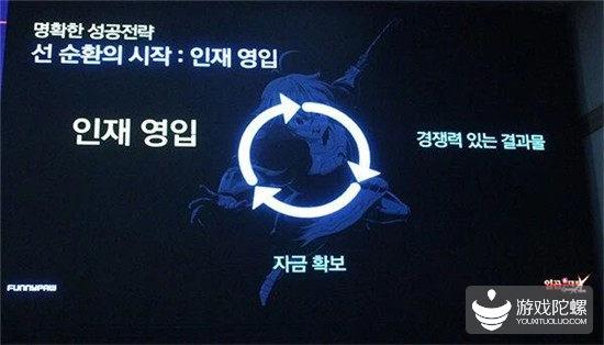 韩国《七大罪》开发商:怎么做出7日留存约70%的游戏