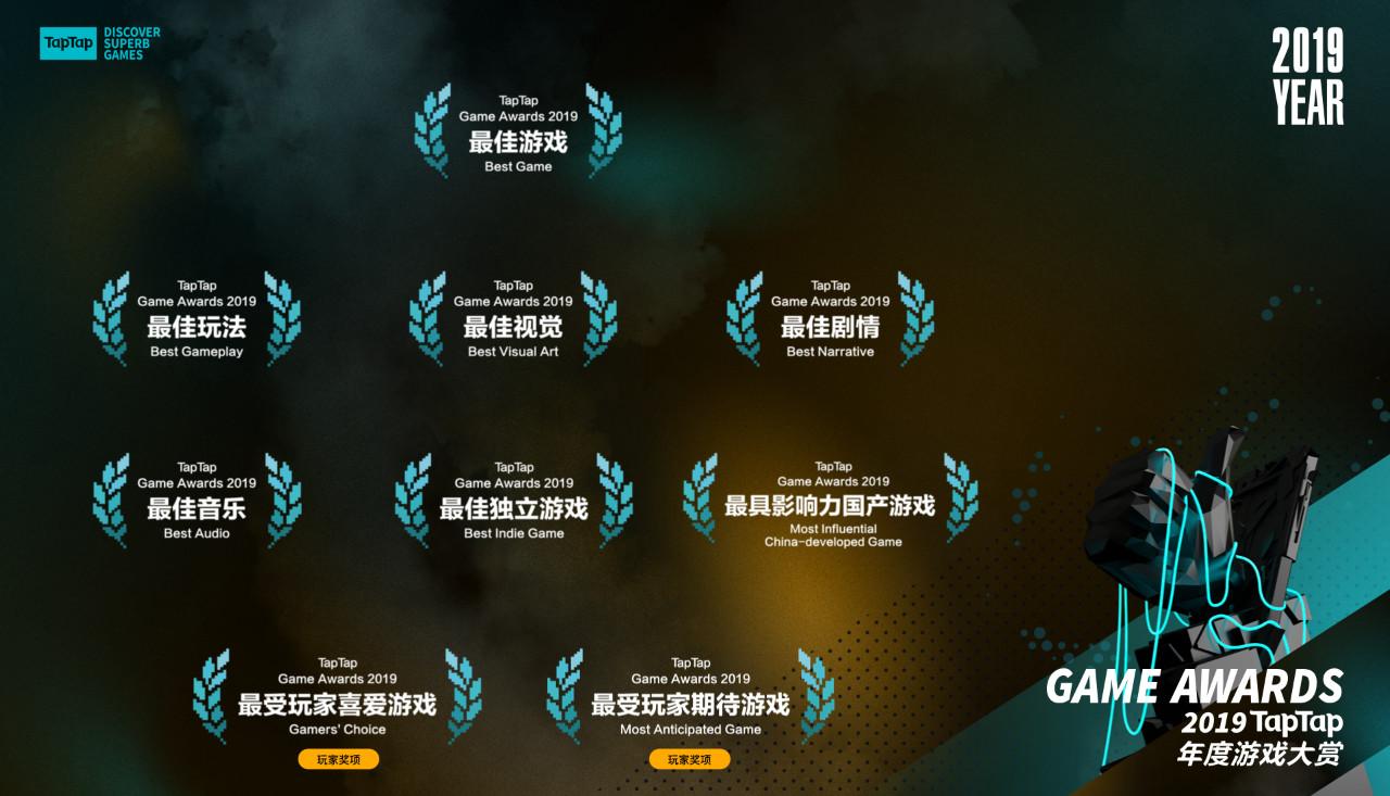 2019 TapTap 年度游戏大赏结果公布!