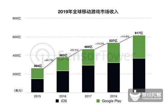 《2019中国移动游戏产业发展报告》发布(附全文下载) | 陀螺研究院