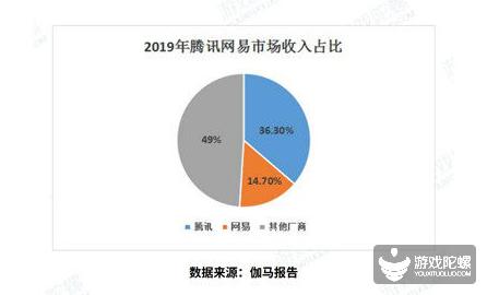 2019中国移动游戏产业发展报告(应策篇)