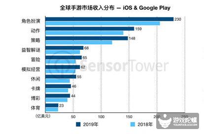 2019中国移动游戏产业发展报告(产品篇)