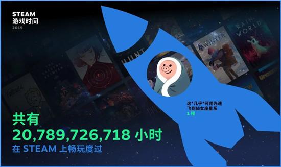 Steam2019回顾:MAU达9500万,库更新使评测量增3倍