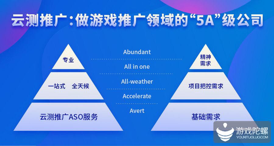 """云测推广柳搏:做游戏推广领域的""""5A""""级公司"""