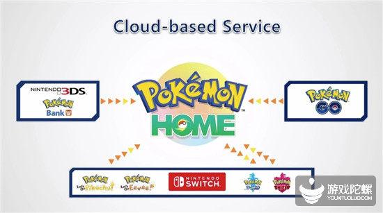 云储存服务《Pokémon HOME》首周下载量破130万次,收入180万美元