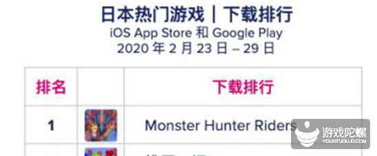 《怪物弹珠》总收入已超70亿美元,周活跃仍居榜首