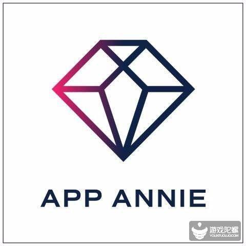 App Annie:疫情之下,《Slap Kings》领跑超休闲游戏