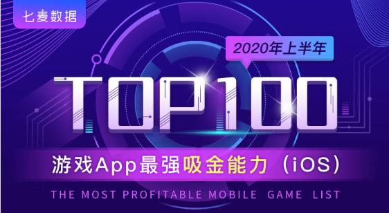 2020年上半年iOS手游榜单Top100:腾讯吸金能力第一,字节跳动下载量第一