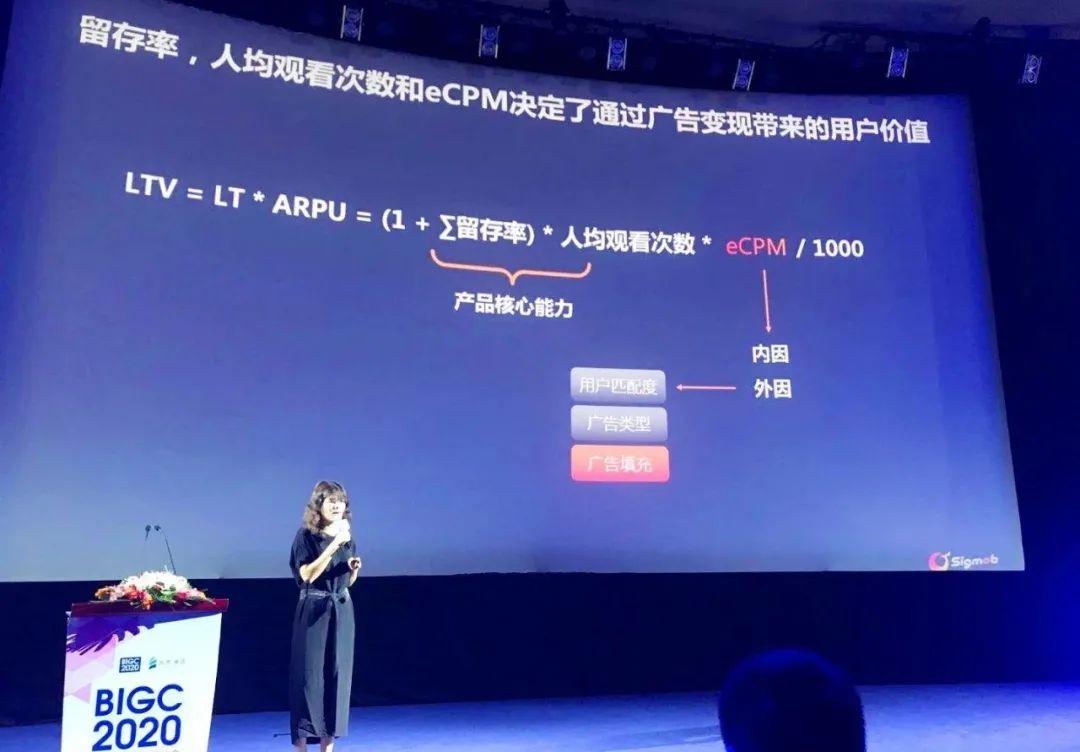 Sigmob 亮相2020 BIGC北京国际游戏创新大会,解密游戏广告营销新前景插图(4)