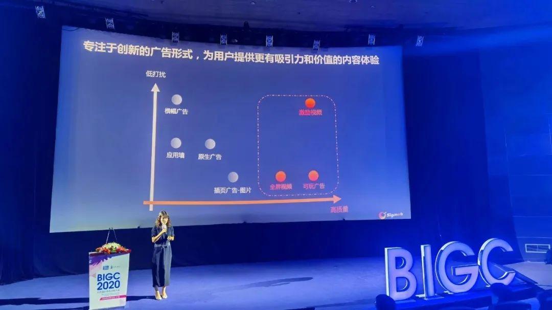 Sigmob 亮相2020 BIGC北京国际游戏创新大会,解密游戏广告营销新前景插图(3)
