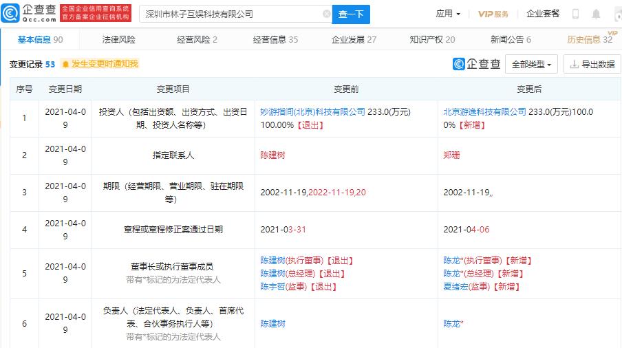 字节跳动入股《芒果斗地主》开发商林子互娱,持股100%