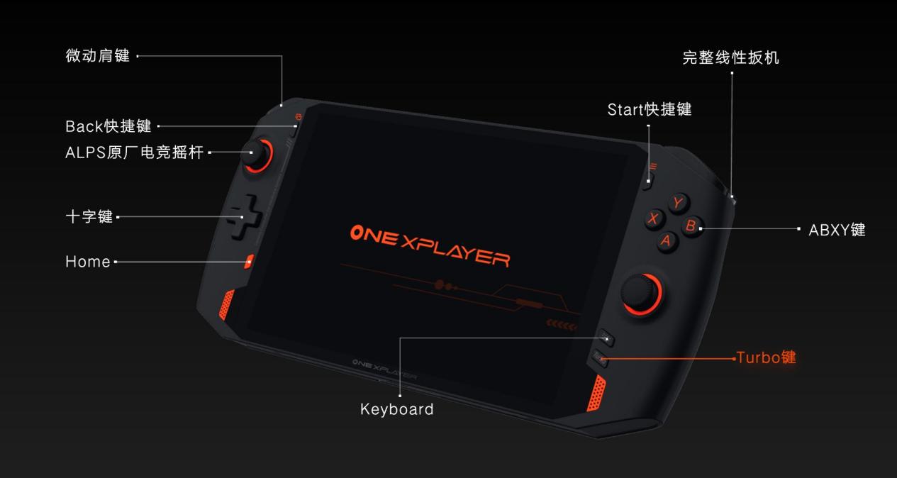 腾讯支持的OnexPlayer正式上市,PC掌机有未来吗?