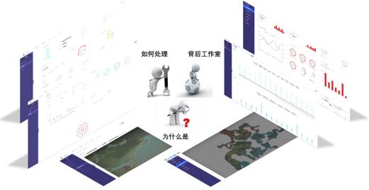 网易伏羲GDC分享:伏魔AI游戏外挂防控系统在网易游戏的实践经验