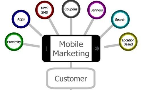 营销人员需知的手机游戏推送信息要点