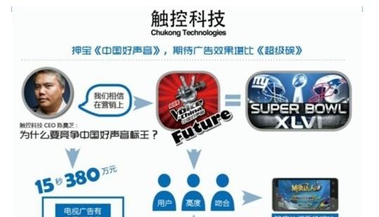 中国好声音15秒亮相巨资广告   《捕鱼达人2》成热点