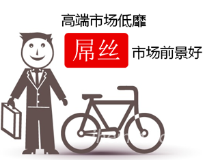 中国最活跃的屌丝究竟是一群什么人?!
