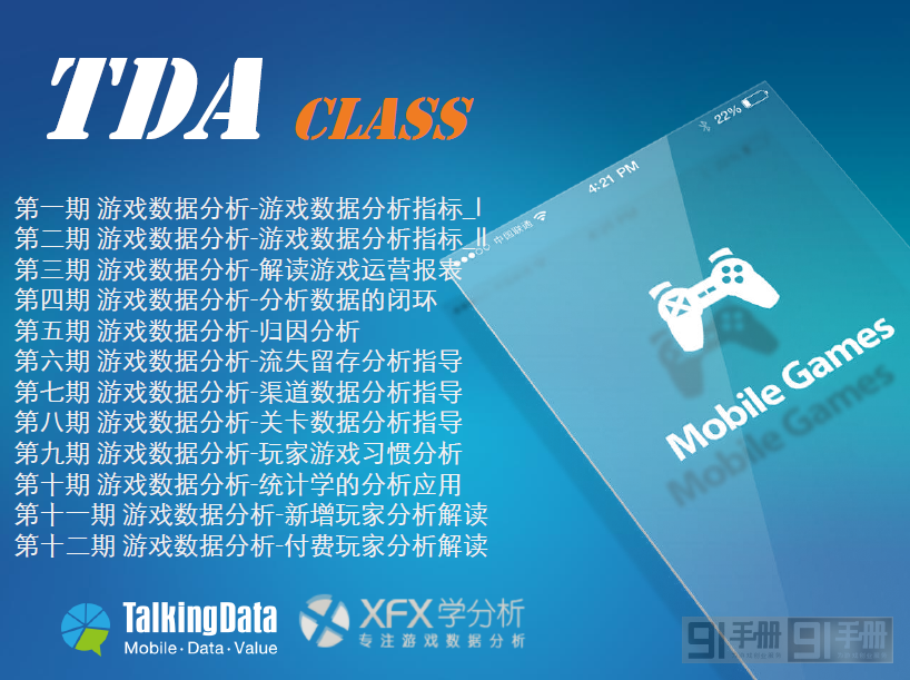 TalkingData于洋:如何分析游戏数据?